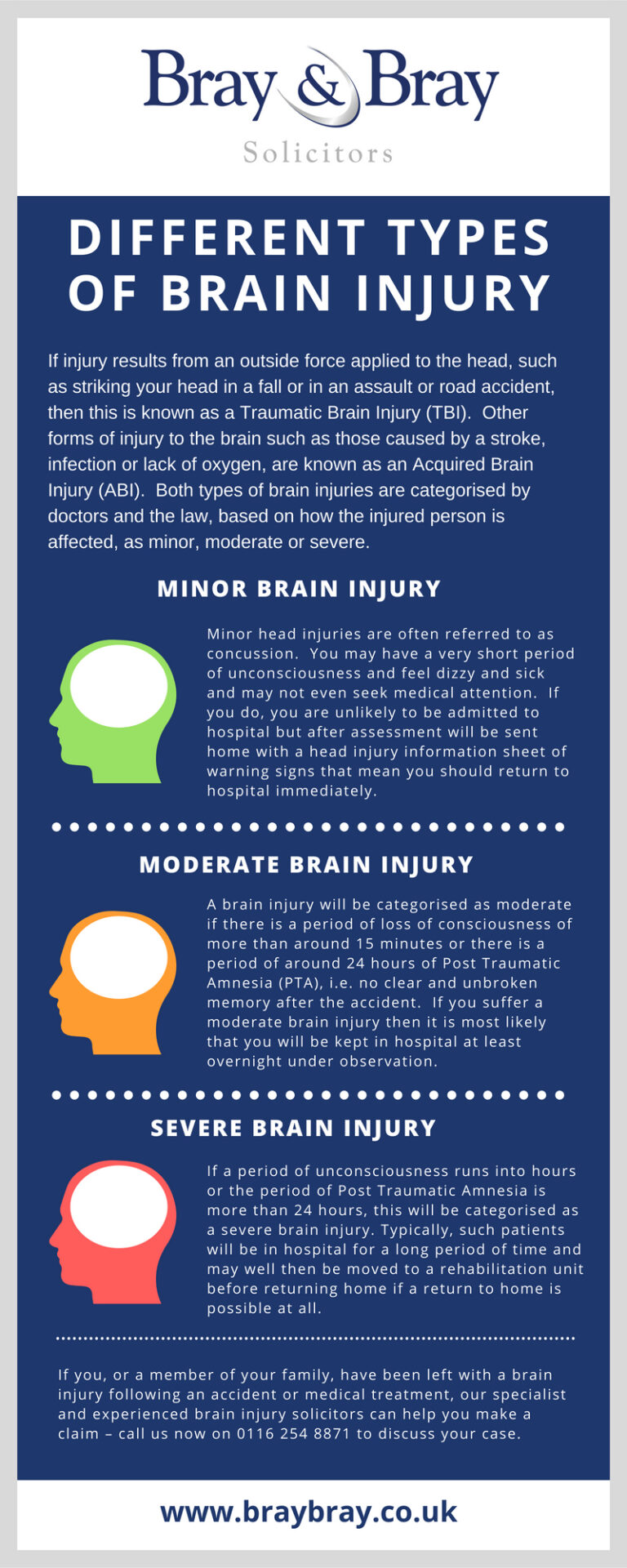 Brain Injuries Caused By Car Accidents