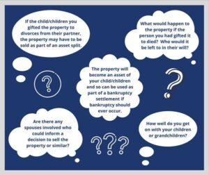 Inheritance tax questions